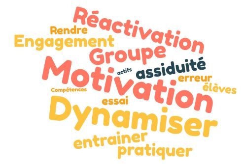 nuage de mots clés ludolab : motivation reactivation ...